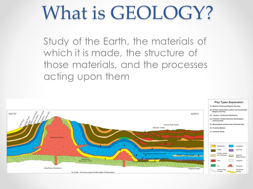 What is GEOLOGY? Study of the Earth, the materials of which it is made, the structure of those materials, and the processes acting upon them