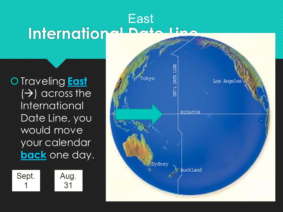 International Date Line  Traveling East (  ) across the International Date Line, you would move your calendar back one day. East Sept. 1 Aug. 31
