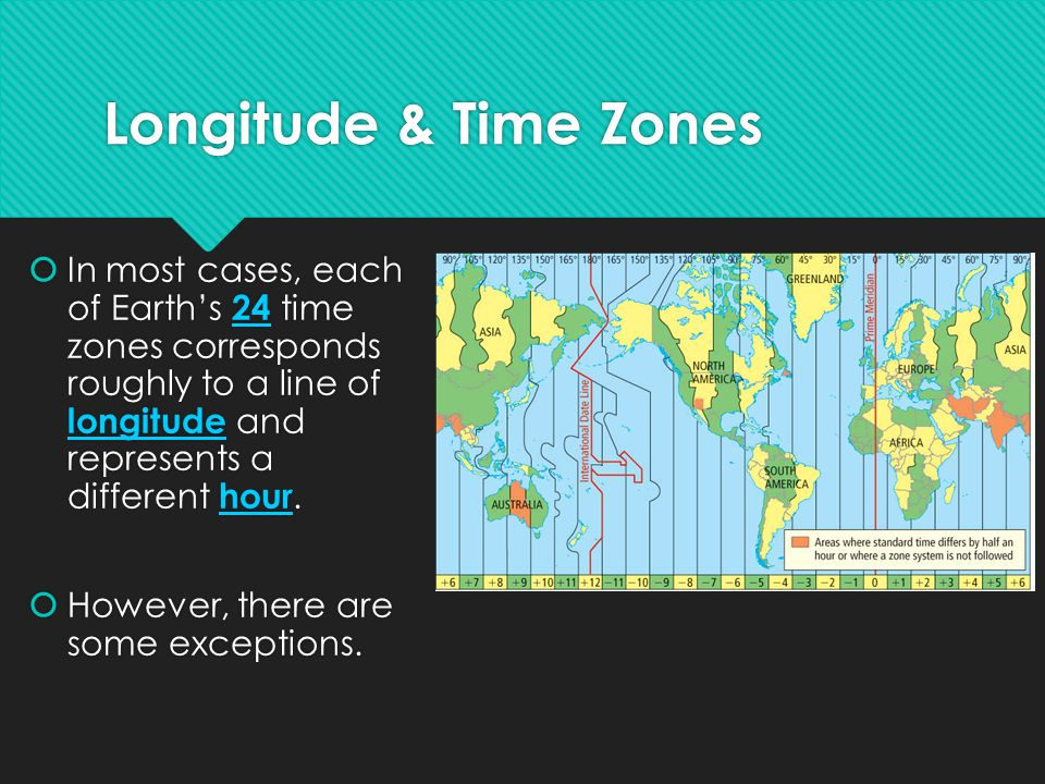 Longitude & Time Zones  In most cases, each of Earth's 24 time zones corresponds roughly to a line of longitude and represents a different hour.  Ho