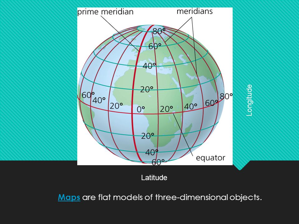 Latitude Longitude Maps are flat models of three-dimensional objects.