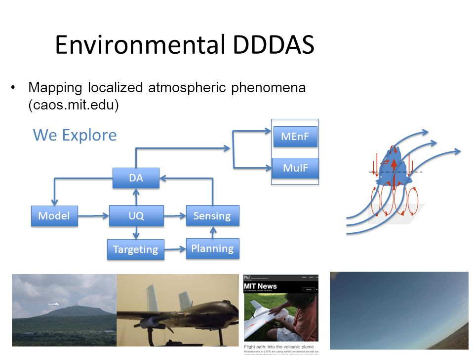 Key Areas Theory – Generalized Coherent Features Pattern theory for coherent fluids – Statistical Inference for GCF Methodology – Data-driven Nowcasting – DBFE Information theoretic UQ, Targeting, Estimation, Planning, and Control Application – Mapping localized phenomena Field Alignment -- DA Coalescence -- UQPAG modes – Model Reduction