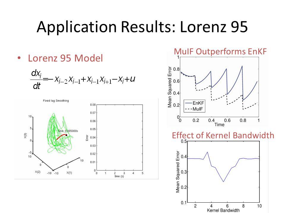 Application Results: Lorenz 95 Lorenz 95 Model MuIF Outperforms EnKF Effect of Kernel Bandwidth