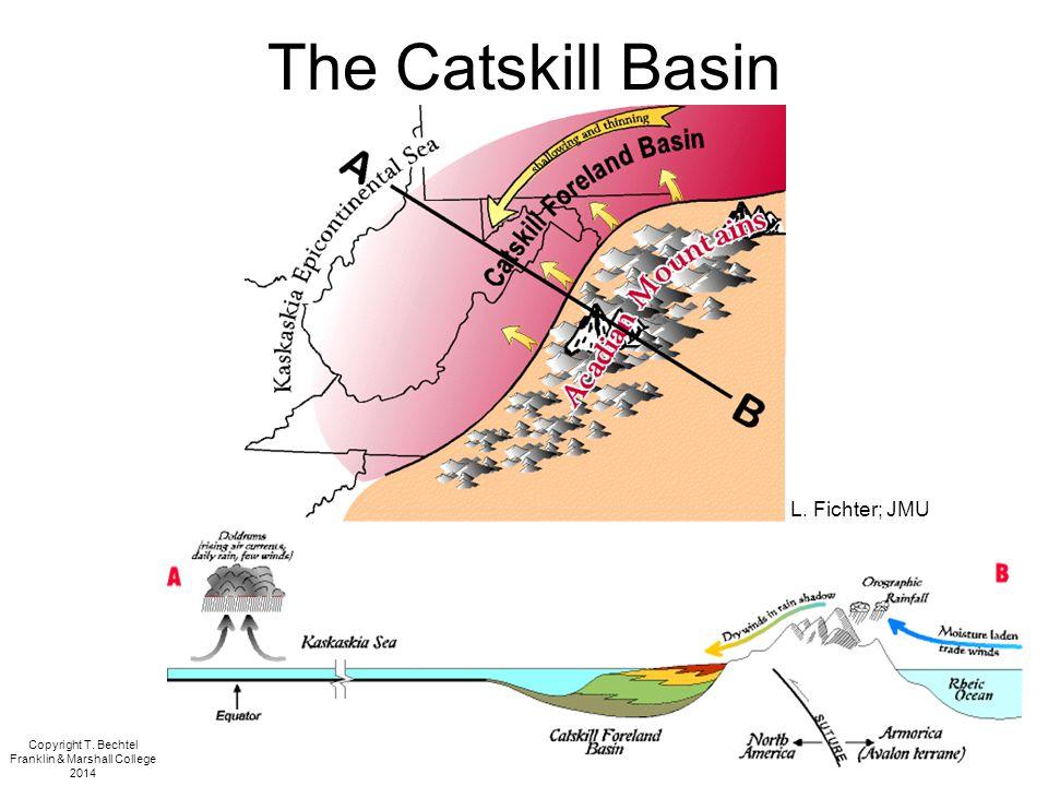 Copyright T. Bechtel Franklin & Marshall College 2014 The Catskill Basin L. Fichter; JMU