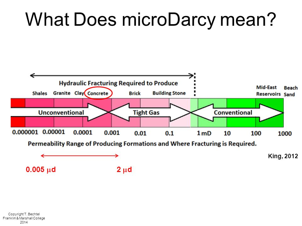 Copyright T. Bechtel Franklin & Marshall College 2014 What Does microDarcy mean.