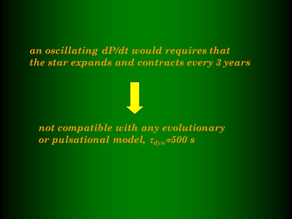 an oscillating dP/dt would requires that the star expands and contracts every 3 years not compatible with any evolutionary or pulsational model,  dyn  500 s