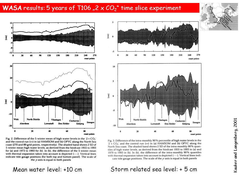 "Langenberg et al., 1999 WASA results: 5 years of T106 ""2 x CO 2 time slice experiment"
