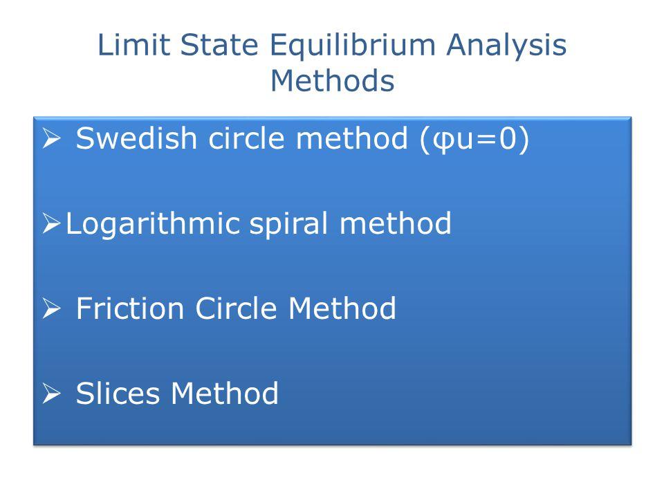 Limit State Equilibrium Analysis Methods  Swedish circle method (φu=0)  Logarithmic spiral method  Friction Circle Method  Slices Method  Swedish