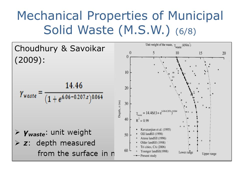 Mechanical Properties of Municipal Solid Waste (M.S.W.) (6/8) Choudhury & Savoikar (2009):  γ waste : unit weight  z: depth measured from the surfac