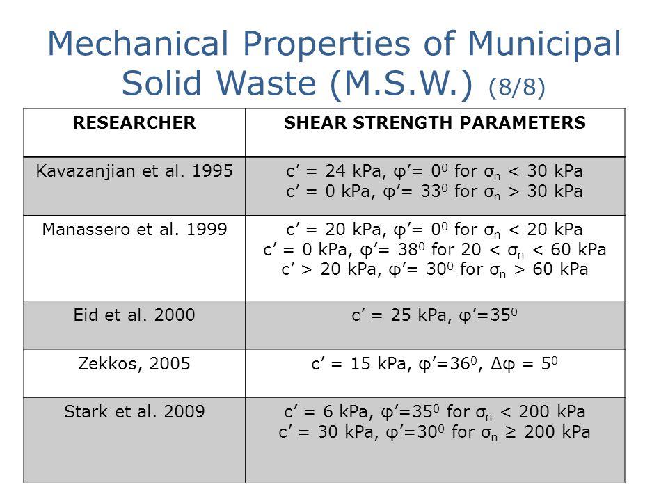 Mechanical Properties of Municipal Solid Waste (M.S.W.) (8/8) RESEARCHERSHEAR STRENGTH PARAMETERS Kavazanjian et al. 1995c' = 24 kPa, φ'= 0 0 for σ n
