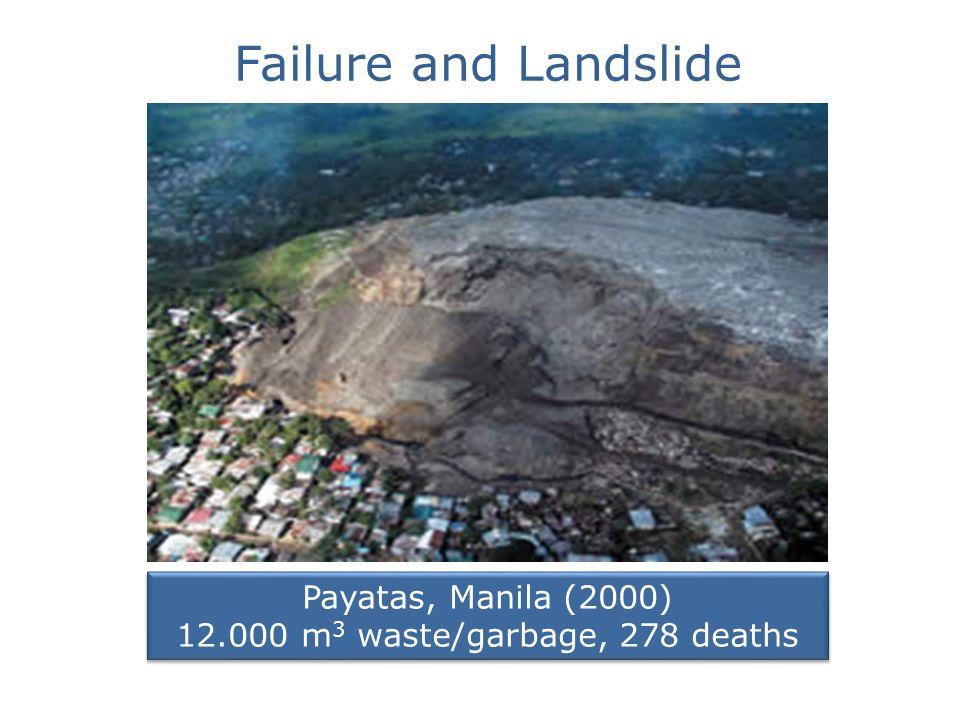 Failure and Landslide Payatas, Manila (2000) 12.000 m 3 waste/garbage, 278 deaths Payatas, Manila (2000) 12.000 m 3 waste/garbage, 278 deaths
