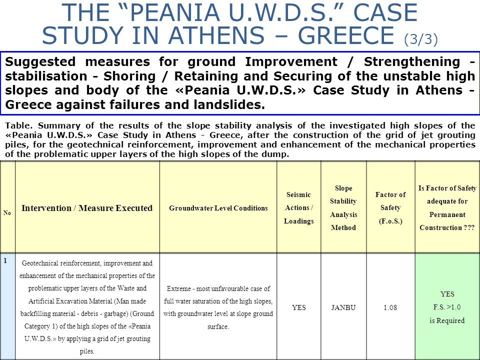 """THE """"PEANIA U.W.D.S."""" CASE STUDY IN ATHENS – GREECE (3/3) Suggested measures for ground Improvement / Strengthening - stabilisation - Shoring / Retain"""