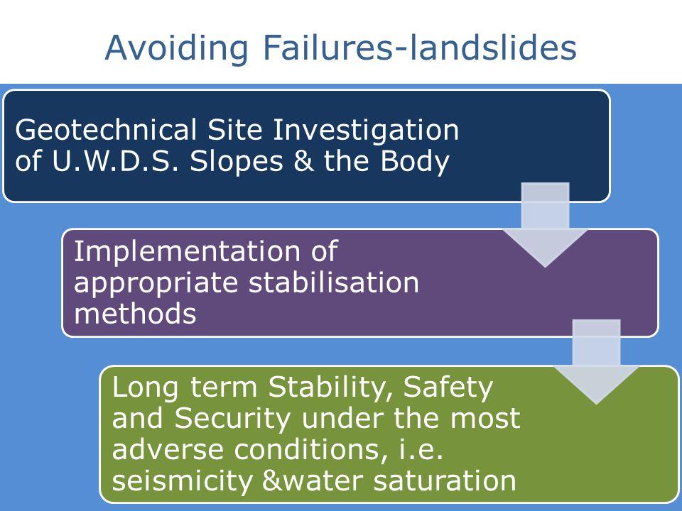 MEASURES FOR STRENGTHENING- stabilisATION–SHORING OF UWDS (8/9) C.