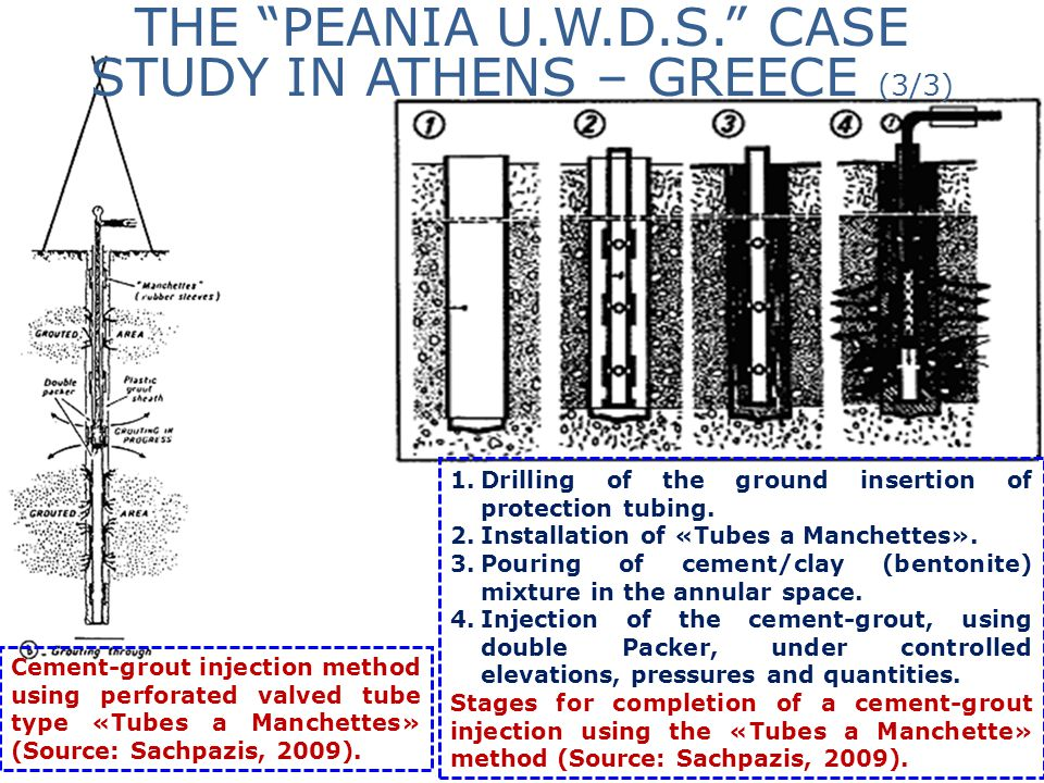 Cement-grout injection method using perforated valved tube type «Tubes a Manchettes» (Source: Sachpazis, 2009). 1.Drilling of the ground insertion of