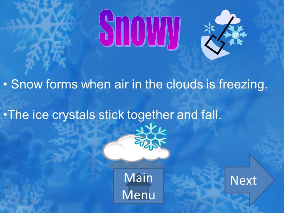 Snow flakes come in different shapes. Snow falls from clouds. Back Main Menu Next