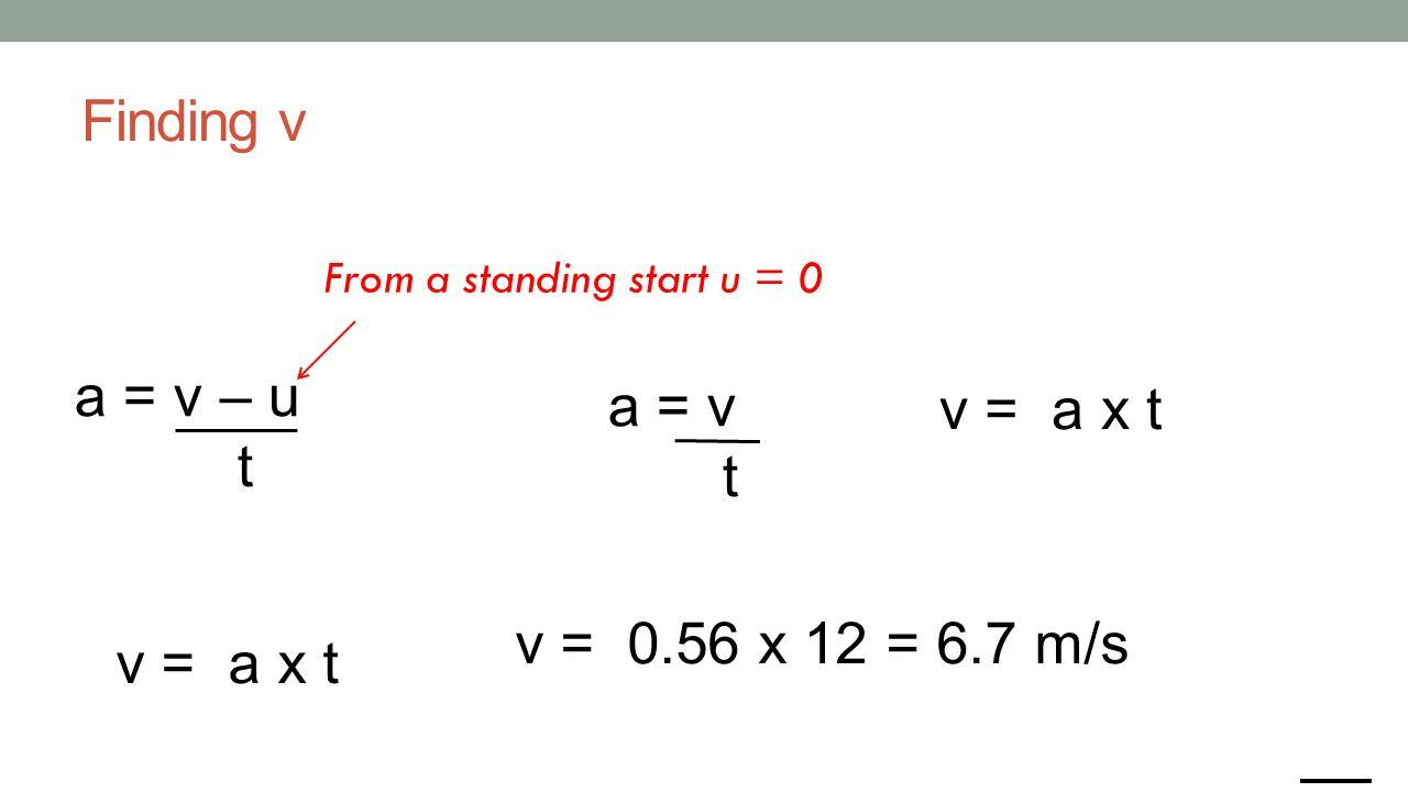 Finding v a = v – u t From a standing start u = 0 a = v t v = a x t v = 0.56 x 12 = 6.7 m/s