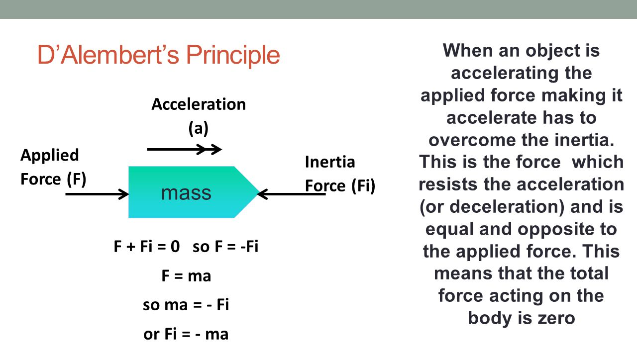D'Alembert's Principle Acceleration (a) Applied Force (F) Inertia Force (Fi) F + Fi = 0 so F = -Fi F = ma so ma = - Fi or Fi = - ma When an object is