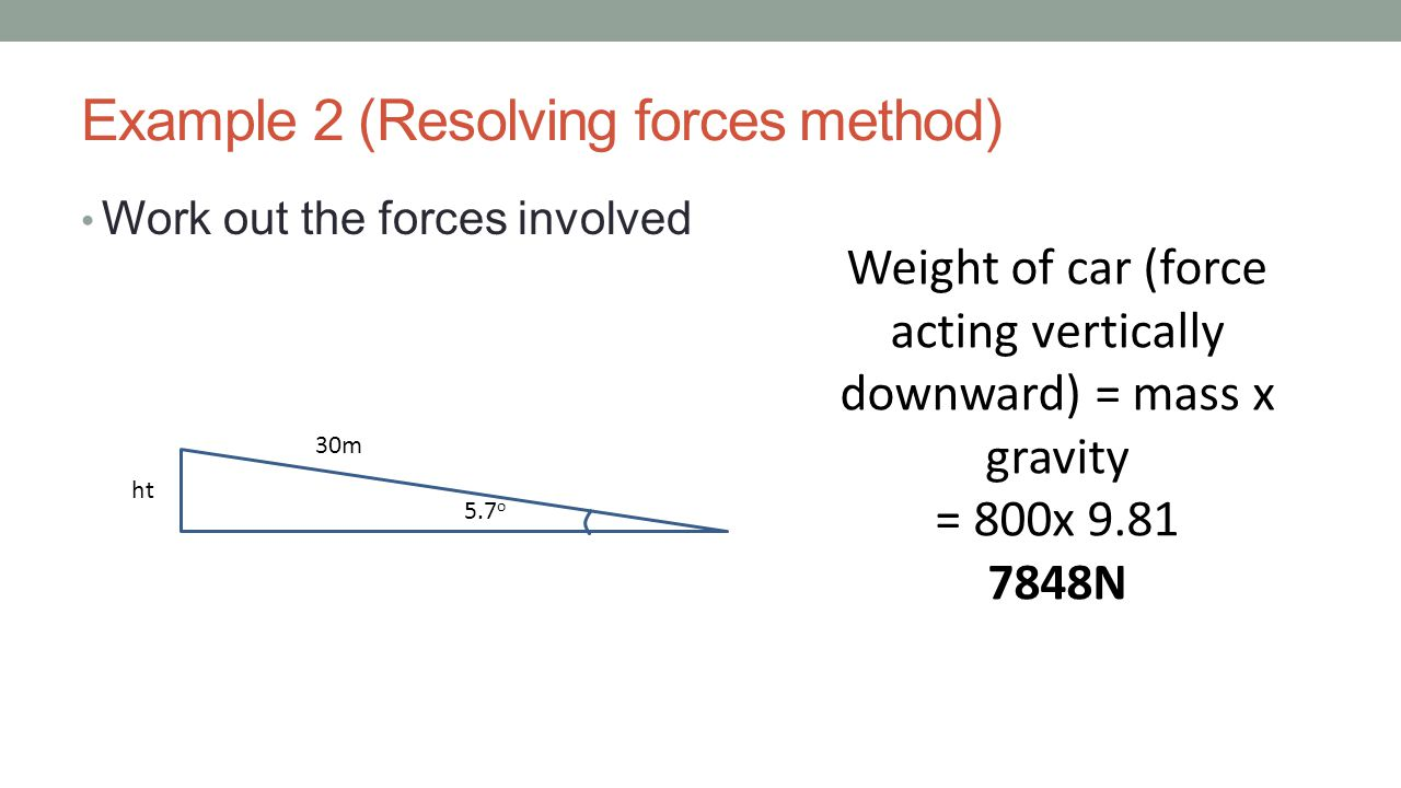 Example 2 (Resolving forces method) Work out the forces involved Weight of car (force acting vertically downward) = mass x gravity = 800x 9.81 7848N h