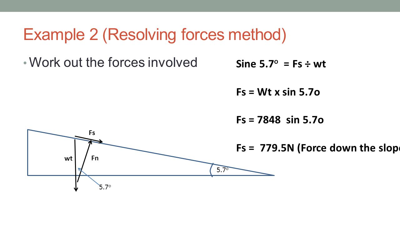 Example 2 (Resolving forces method) Work out the forces involved Sine 5.7 o = Fs ÷ wt Fs = Wt x sin 5.7o Fs = 7848 sin 5.7o Fs = 779.5N (Force down th