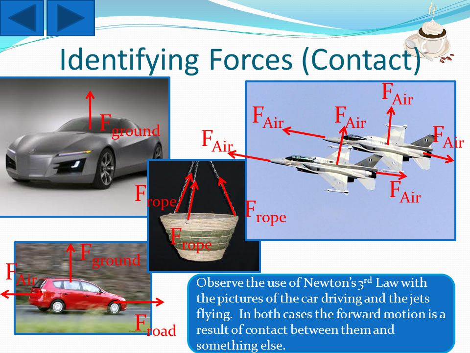 Identifying Forces (Contact) Observe the use of Newton's 3 rd Law with the pictures of the car driving and the jets flying.