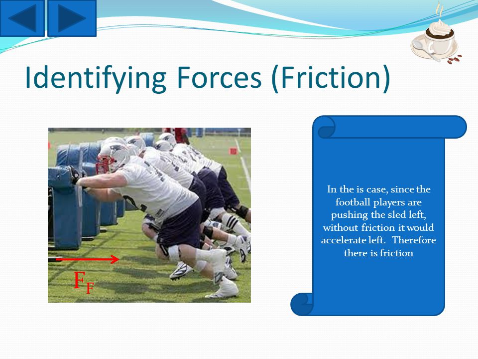 Identifying Forces (Friction) In the is case, since the football players are pushing the sled left, without friction it would accelerate left.