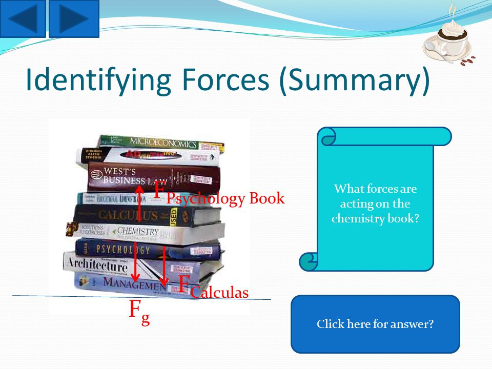 Identifying Forces (Summary) Click here for answer.