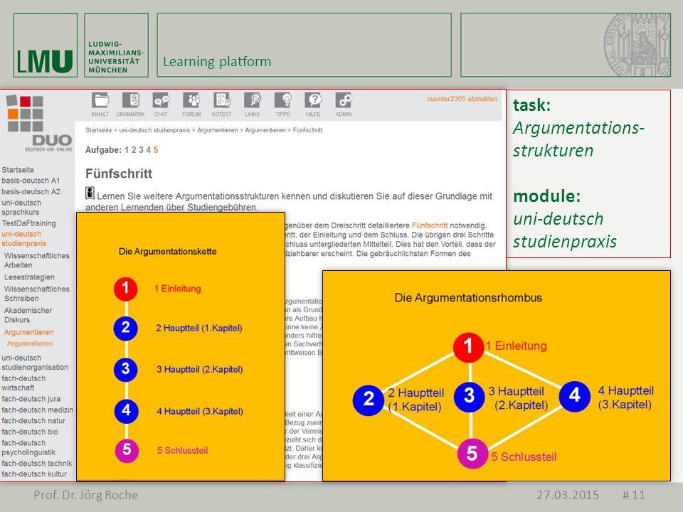 task: Argumentations- strukturen module: uni-deutsch studienpraxis Prof.