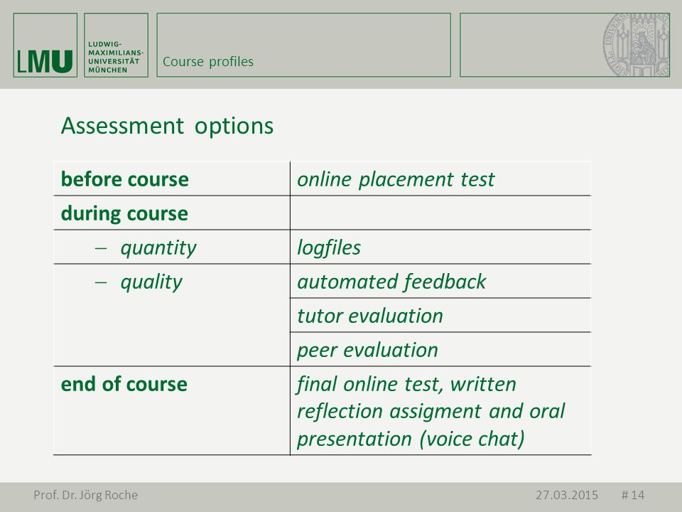 before courseonline placement test during course  quantity logfiles  quality automated feedback tutor evaluation peer evaluation end of coursefinal online test, written reflection assigment and oral presentation (voice chat) Assessment options Prof.
