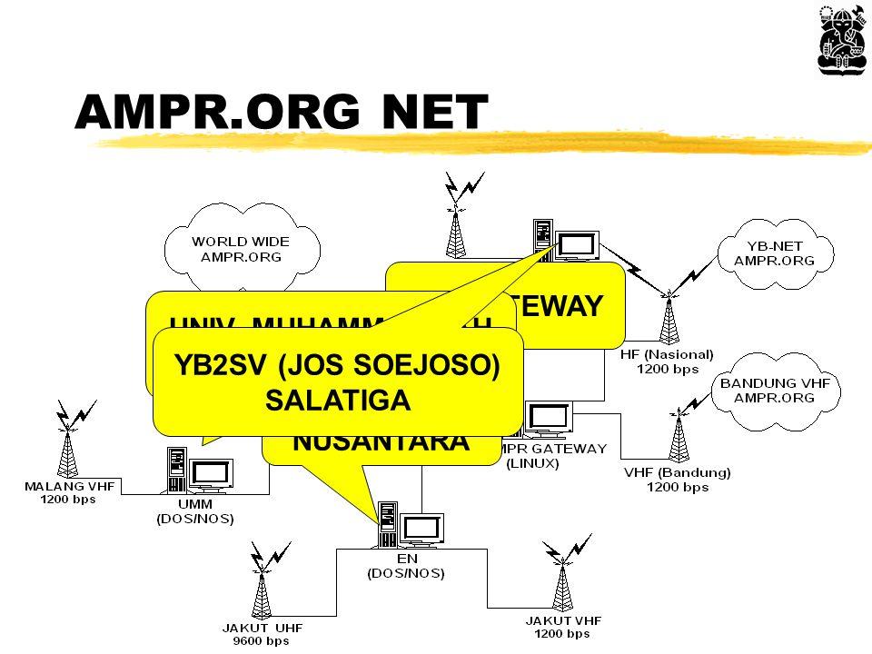 AMPR.ORG NET ITB GATEWAY ELEKTRINDO NUSANTARA UNIV.