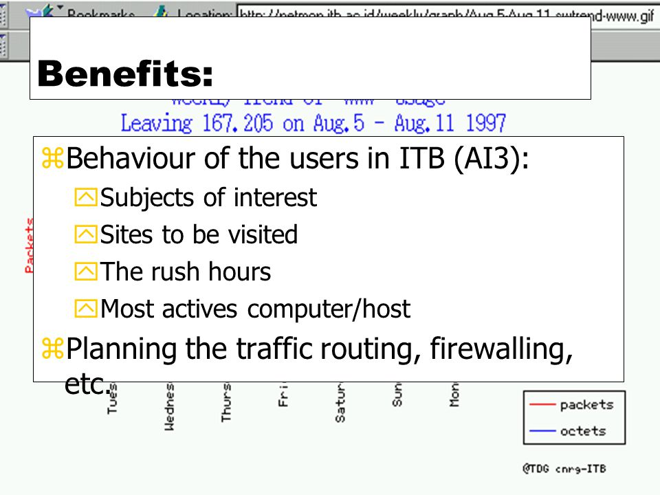Benefits: zBehaviour of the users in ITB (AI3): ySubjects of interest ySites to be visited yThe rush hours yMost actives computer/host zPlanning the traffic routing, firewalling, etc.