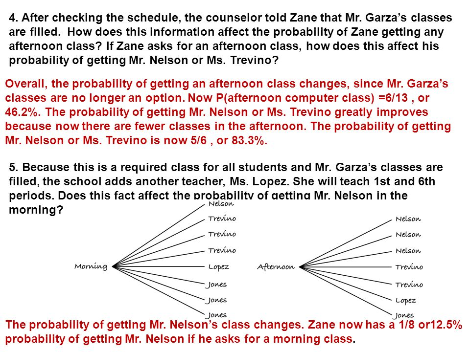 4. After checking the schedule, the counselor told Zane that Mr. Garza's classes are filled. How does this information affect the probability of Zane