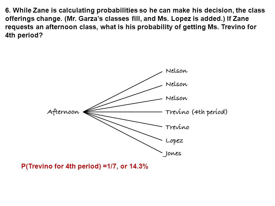 6. While Zane is calculating probabilities so he can make his decision, the class offerings change. (Mr. Garza's classes fill, and Ms. Lopez is added.