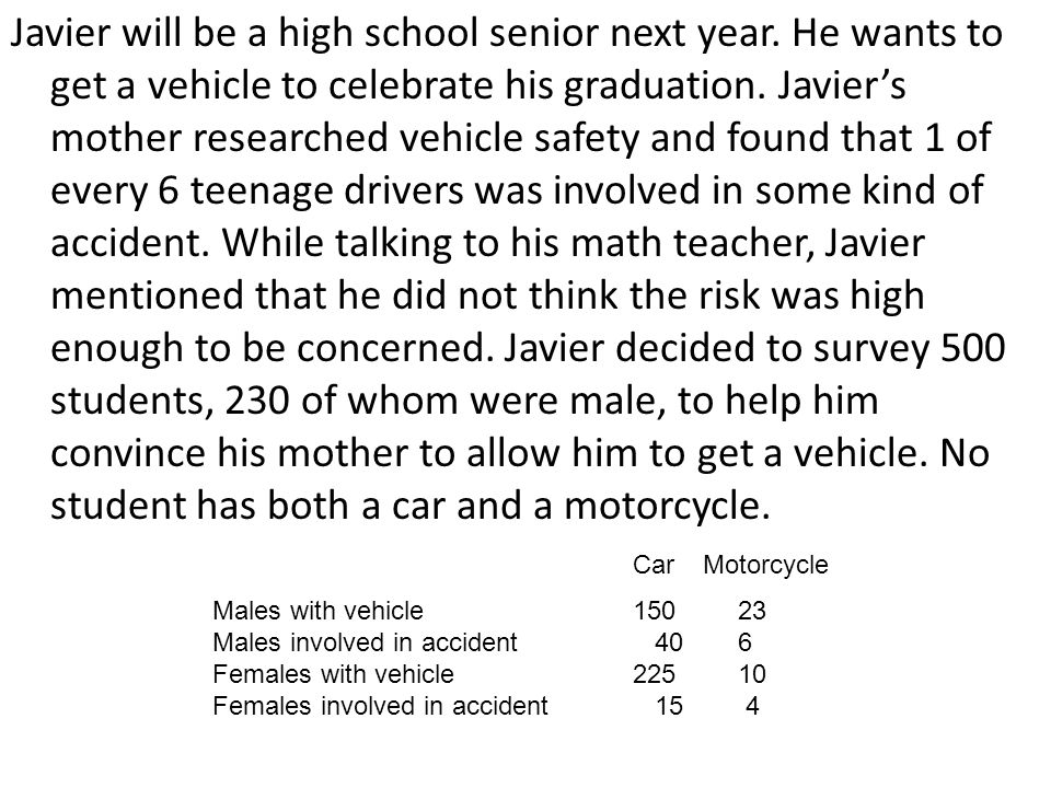 Javier will be a high school senior next year. He wants to get a vehicle to celebrate his graduation. Javier's mother researched vehicle safety and fo