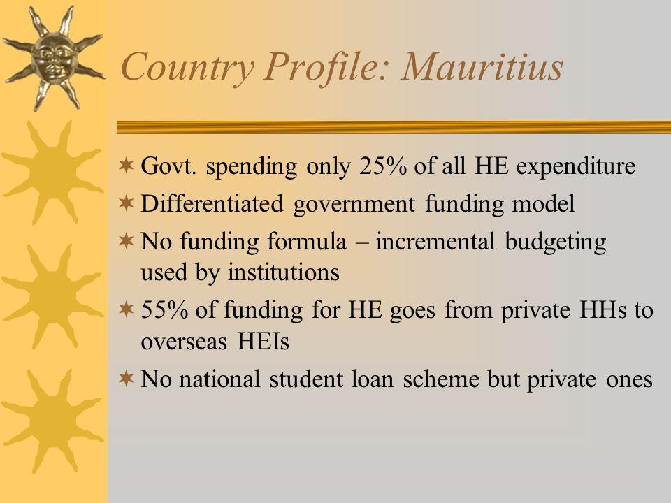 Country Profile: Mauritius  Govt.