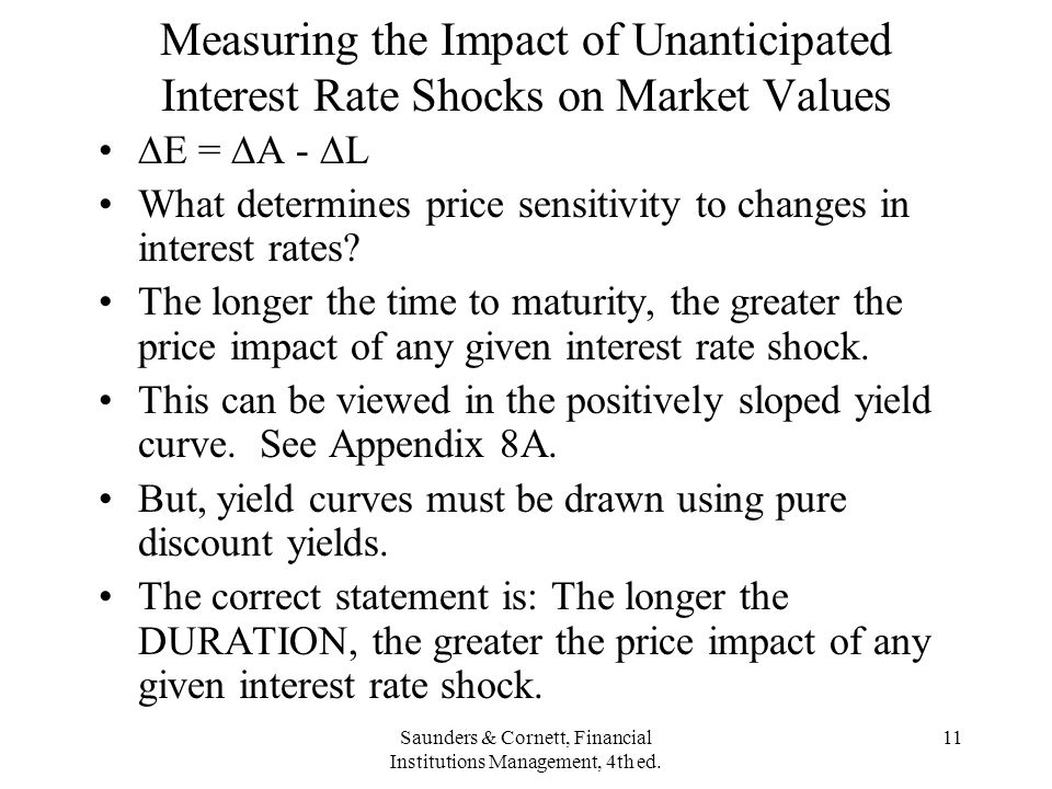 Saunders & Cornett, Financial Institutions Management, 4th ed. 11 Measuring the Impact of Unanticipated Interest Rate Shocks on Market Values  E = 