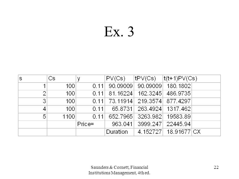 Saunders & Cornett, Financial Institutions Management, 4th ed. 22 Ex. 3