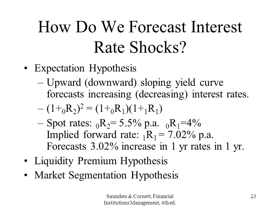 Saunders & Cornett, Financial Institutions Management, 4th ed. 23 How Do We Forecast Interest Rate Shocks? Expectation Hypothesis –Upward (downward) s