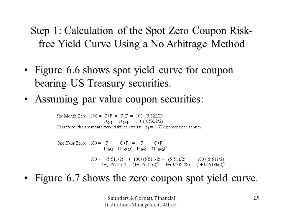 Saunders & Cornett, Financial Institutions Management, 4th ed. 25 Step 1: Calculation of the Spot Zero Coupon Risk- free Yield Curve Using a No Arbitr