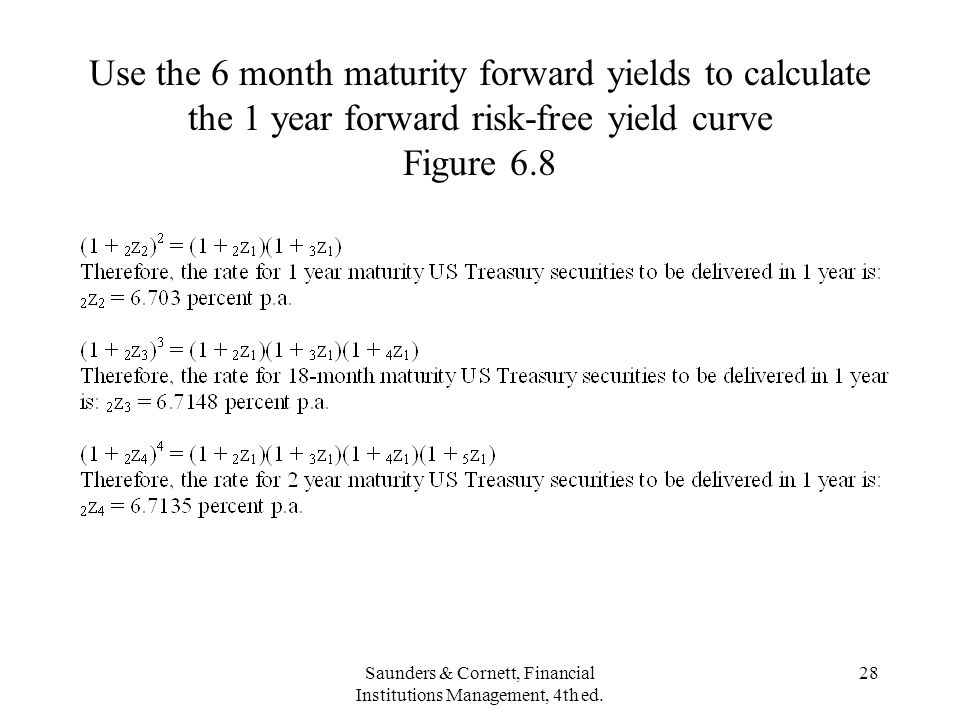Saunders & Cornett, Financial Institutions Management, 4th ed. 28 Use the 6 month maturity forward yields to calculate the 1 year forward risk-free yi