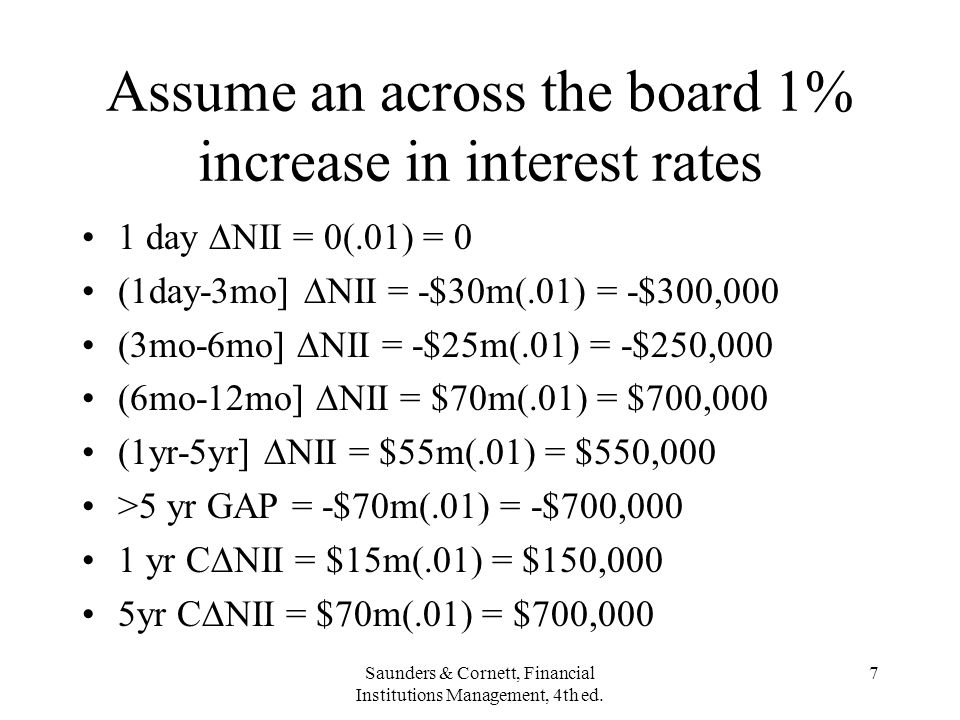 Saunders & Cornett, Financial Institutions Management, 4th ed. 7 Assume an across the board 1% increase in interest rates 1 day  NII = 0(.01) = 0 (1d