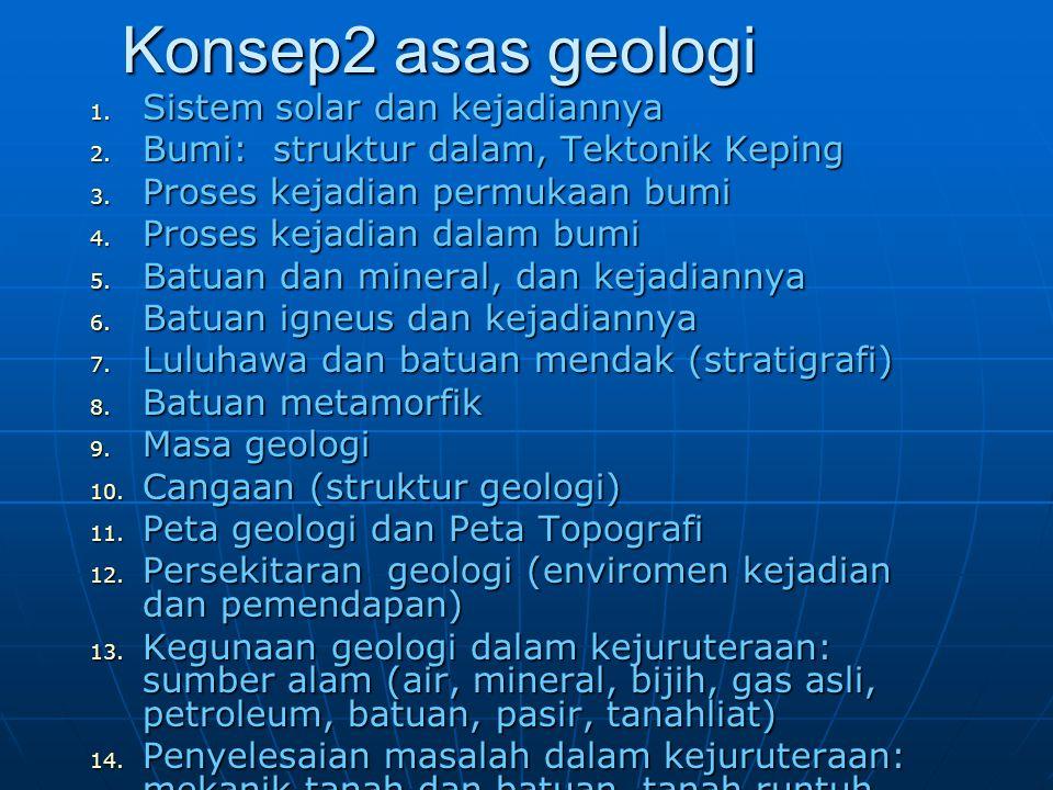 Konsep2 asas geologi 1. Sistem solar dan kejadiannya 2.