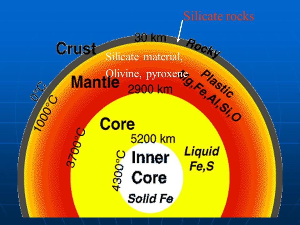 Silicate rocks Silicate material, Olivine, pyroxene + Ni