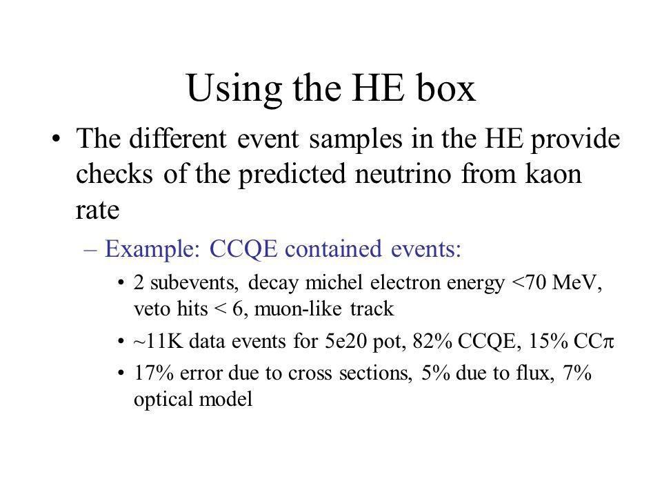 Using the HE box The different event samples in the HE provide checks of the predicted neutrino from kaon rate –Example: CCQE contained events: 2 subevents, decay michel electron energy <70 MeV, veto hits < 6, muon-like track ~11K data events for 5e20 pot, 82% CCQE, 15% CC  17% error due to cross sections, 5% due to flux, 7% optical model