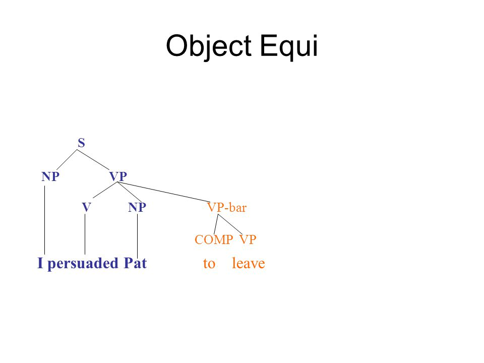 Object Equi I persuaded Pat to leave COMP VP V NP VP-bar NP VP S