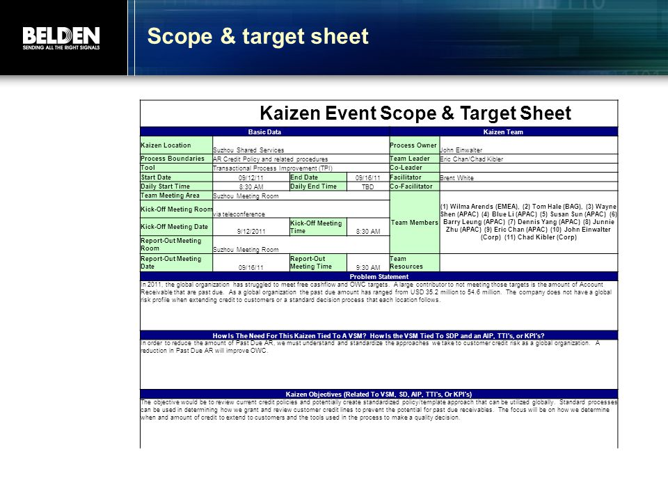 Scope & target sheet Kaizen Event Scope & Target Sheet Basic DataKaizen Team Kaizen Location Suzhou Shared Services Process Owner John Einwalter Process Boundaries AR Credit Policy and related procedures Team Leader Eric Chan/Chad Kibler Tool Transactional Process Improvement (TPI) Co-Leader Start Date 09/12/11 End Date 09/16/11 Facilitator Brent White Daily Start Time 8:30 AM Daily End Time TBD Co-Facilitator Team Meeting Area Suzhou Meeting Room Team Members (1) Wilma Arends (EMEA), (2) Tom Hale (BAG), (3) Wayne Shen (APAC) (4) Blue Li (APAC) (5) Susan Sun (APAC) (6) Barry Leung (APAC) (7) Dennis Yang (APAC) (8) Junnie Zhu (APAC) (9) Eric Chan (APAC) (10) John Einwalter (Corp) (11) Chad Kibler (Corp) Kick-Off Meeting Room via teleconference Kick-Off Meeting Date 9/12/2011 Kick-Off Meeting Time 8:30 AM Report-Out Meeting Room Suzhou Meeting Room Report-Out Meeting Date 09/16/11 Report-Out Meeting Time 9:30 AM Team Resources Problem Statement In 2011, the global organization has struggled to meet free cashflow and OWC targets.