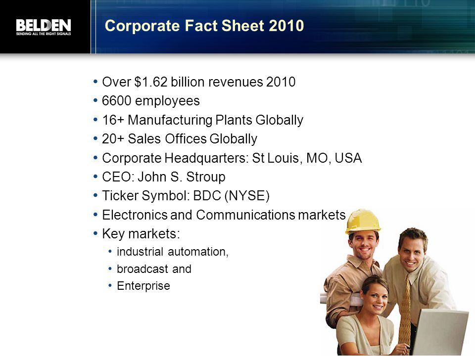 Corporate Fact Sheet 2010 Over $1.62 billion revenues 2010 6600 employees 16+ Manufacturing Plants Globally 20+ Sales Offices Globally Corporate Headq