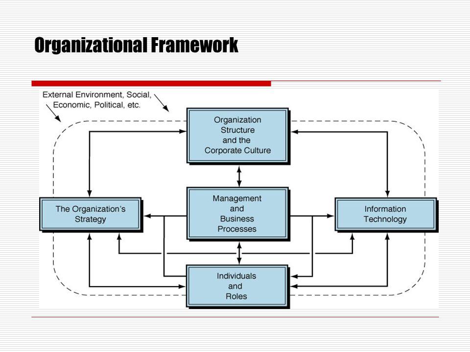 Organizational Framework