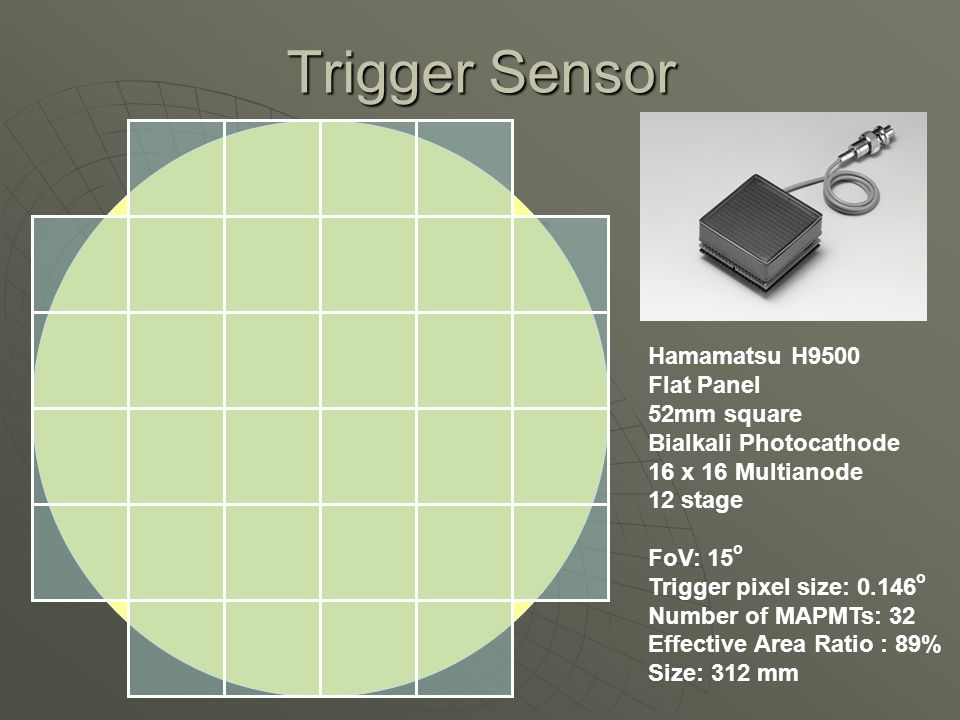 Trigger Sensor Hamamatsu H9500 Flat Panel 52mm square Bialkali Photocathode 16 x 16 Multianode 12 stage FoV: 15 o Trigger pixel size: 0.146 o Number of MAPMTs: 32 Effective Area Ratio : 89% Size: 312 mm