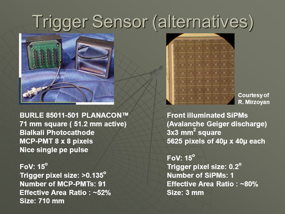 Trigger Sensor (alternatives) Front illuminated SiPMs (Avalanche Geiger discharge) 3x3 mm 2 square 5625 pixels of 40µ x 40µ each FoV: 15 o Trigger pix