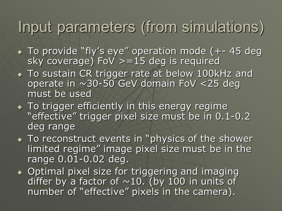 Trigger Sensor Hamamatsu H9500 Flat Panel 52mm square Bialkali Photocathode 16 x 16 Multianode 12 stage FoV: 15 o Trigger pixel size: 0.146 o Number of MAPMTs: 32 Effective Area Ratio : 89% Size: 312 mm