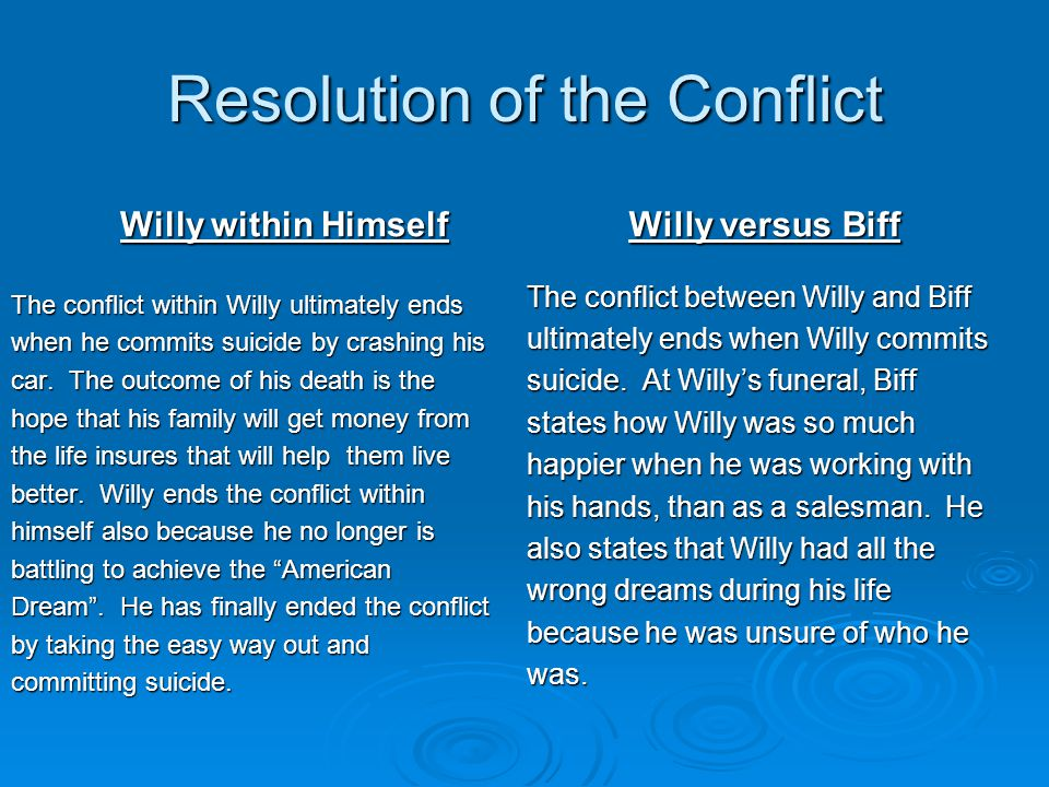 Resolution of the Conflict Willy within Himself The conflict within Willy ultimately ends when he commits suicide by crashing his car. The outcome of